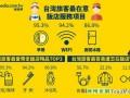调查:台湾游客最看重饭店早餐 爱带走房间茶包